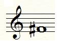 פה דיאז - הצליל פה כשלידו מופיע הסימן דיאז